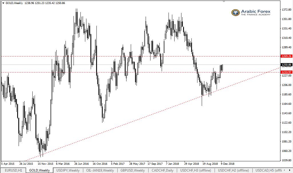 Gold-min